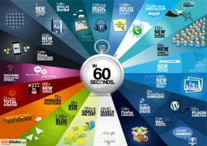 Infographic in 60 seconds 1