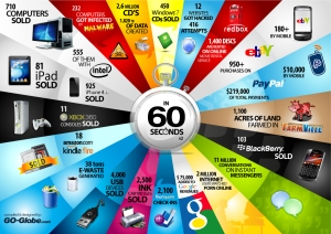 Infographic in 60 seconds 2