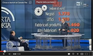 Berlusconi e Vespa 9 gennaio 2013
