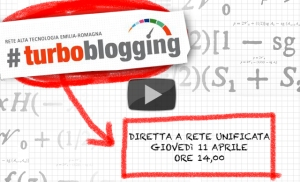 Turboblogging