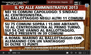 Il Pd alle ammnistrative 2013
