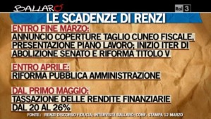 Le scadenze di Renzi 1