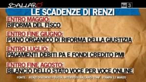 Le scadenze di Renzi 2