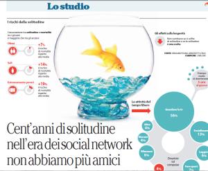 Immagine sulla solitudine dei social network, Repubblica 14 marzo 2015