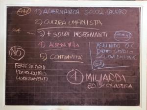 La lavagna di Renzi